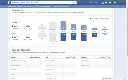 New & improved FB Insights tool
