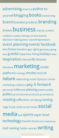blog tag cloud