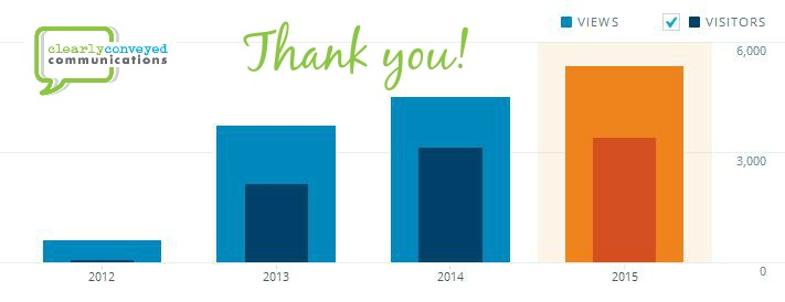 Our visitors and views climbed for the 4th straight year!